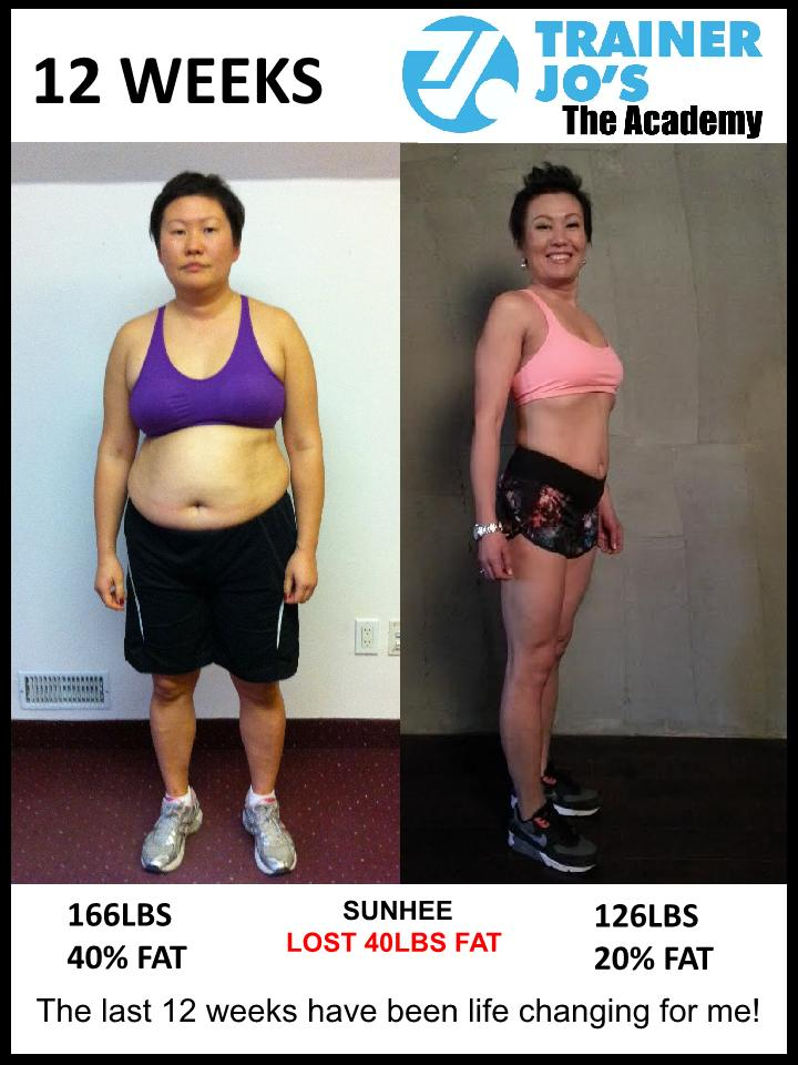 before and after of Sunhee cutting a life changing amount of body fat