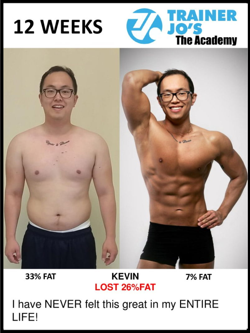Kevin drops 25 percent body fat in Sangs physical training system