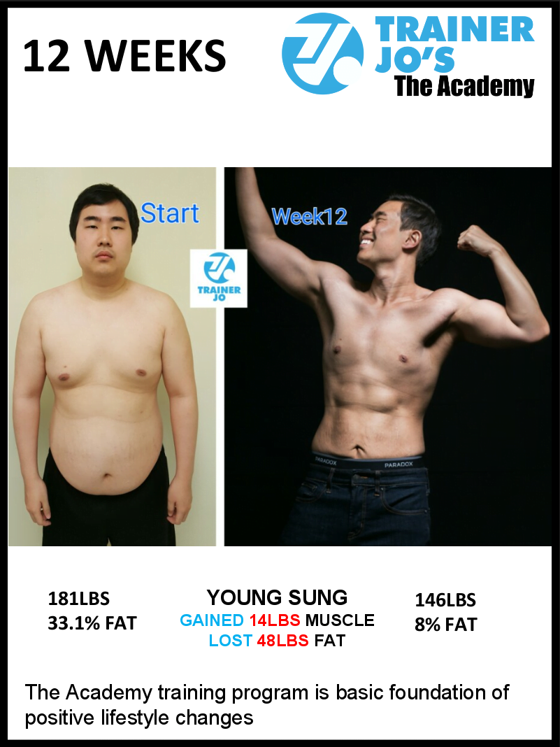 Young completely changes his body and has impeccable results